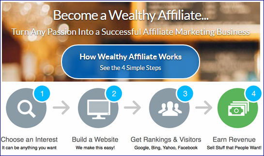 Learn the 4 simple steps to becoming a success at Wealthy Affiliate