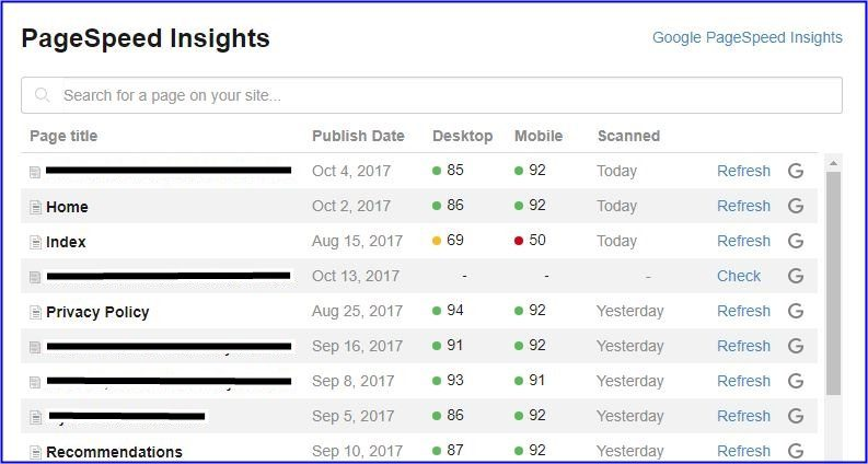 Site Rubix - Page Speed Insights