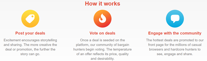How HotUkDeals works