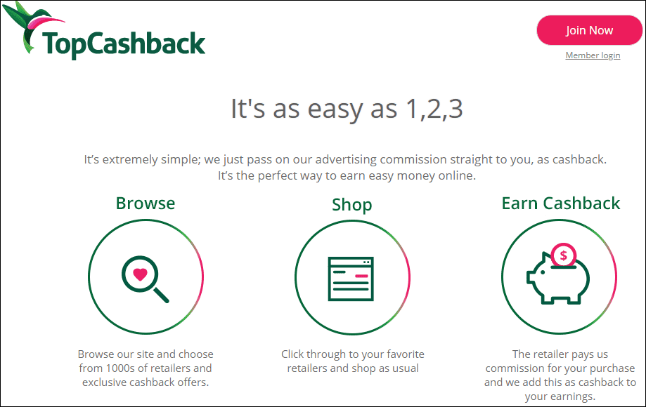 Topcashback, it's as easy as 1 2 3
