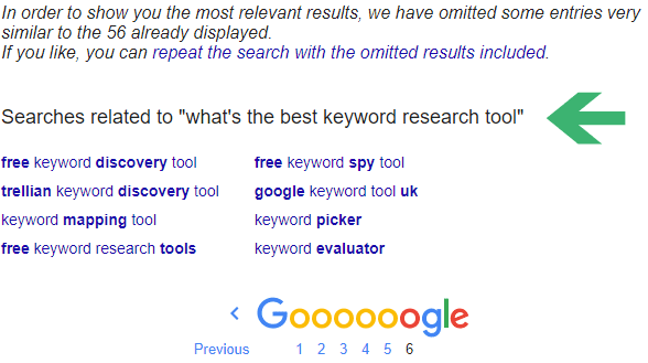Keyword Competition