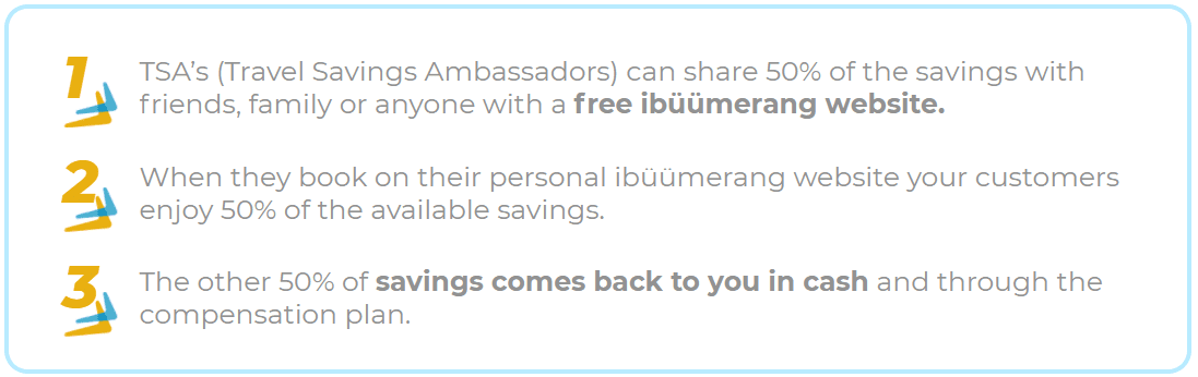 Ibuumerang and how it works