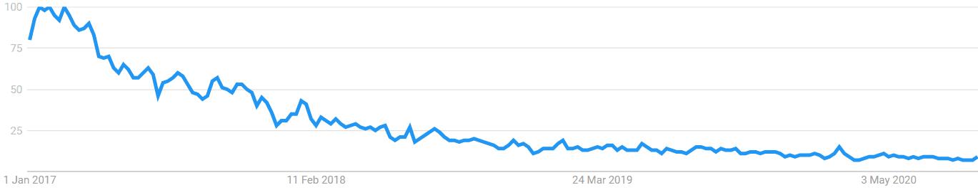 lularoe trending