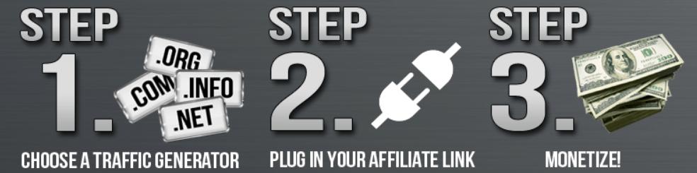 Affiliate shortcut steps 1-3