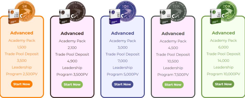 Cash forex group reviews - Advanced Packs