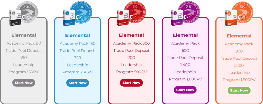 Cash forex group reviews - Elemental Packs