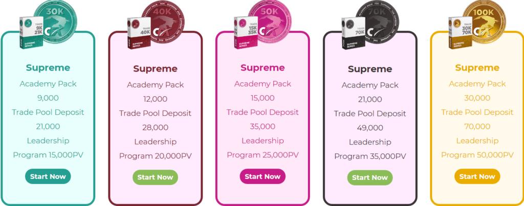 Cash forex group reviews - Supreme Packs