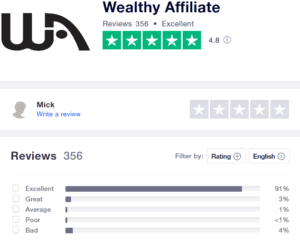 How long will it take to make money with Wealthy Affiliate - TrustPilot