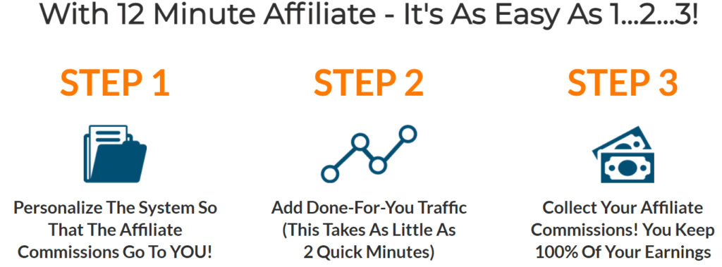 12 minute affiliate review - 3 easy steps