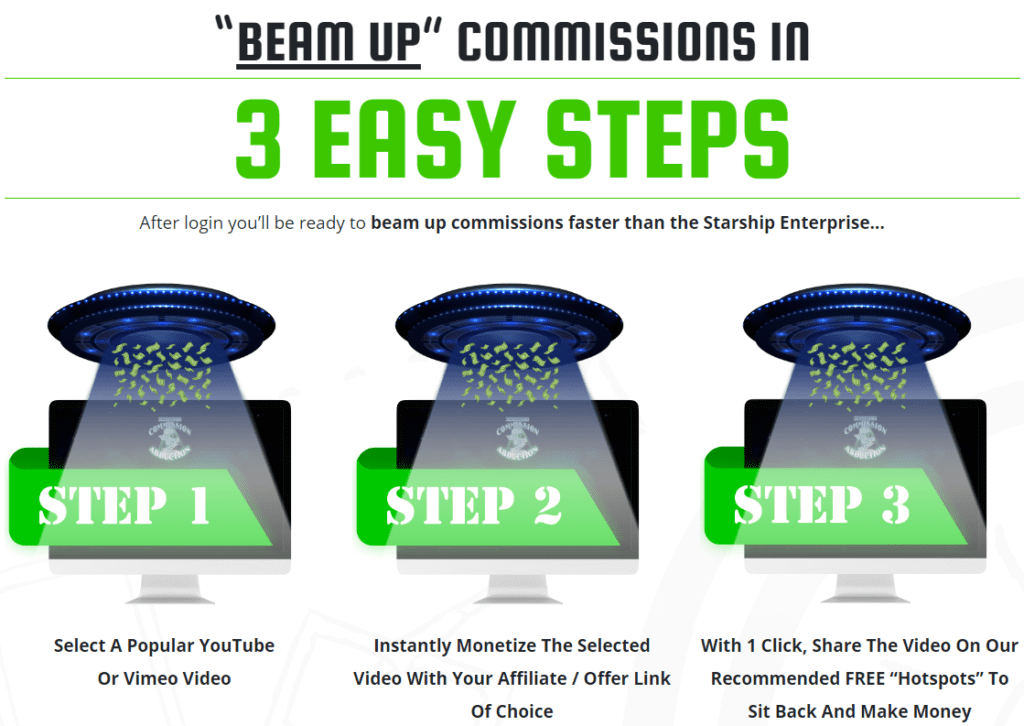 Commission Abduction Review- 3 easy steps