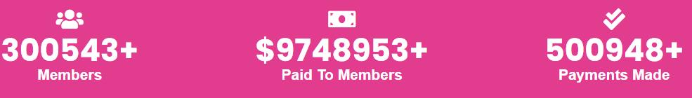 Ogdollars review - number of members