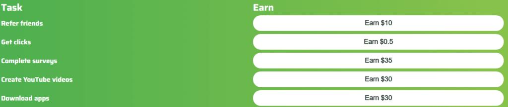 ShareToEarn Review - Payouts