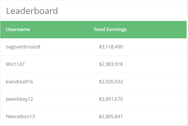 what is the sharecash scam - Leader board