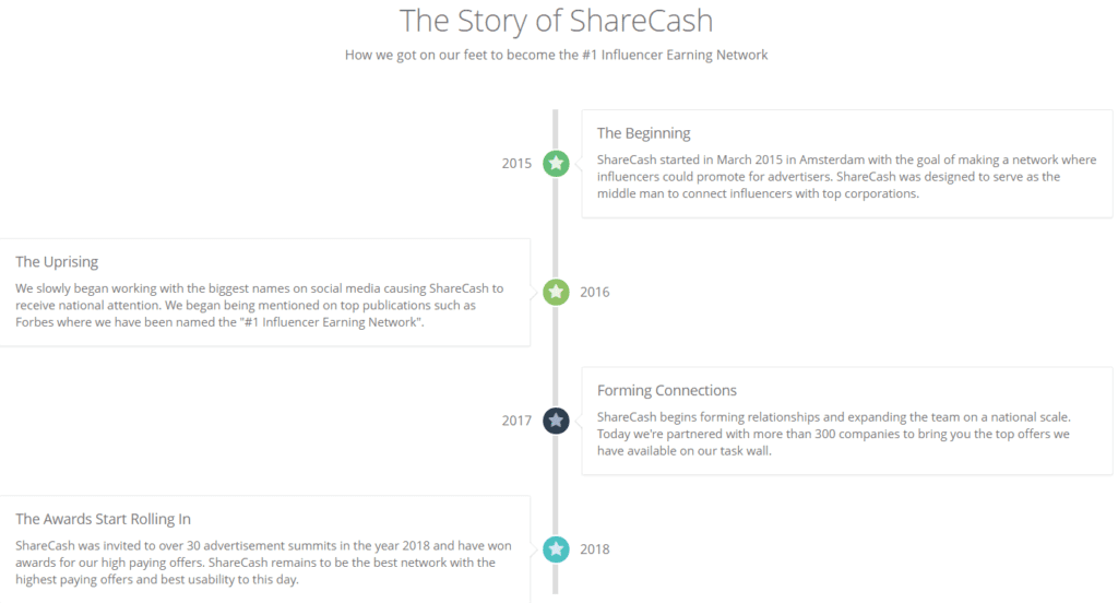 what is the sharecash scam - The history of ShareCash