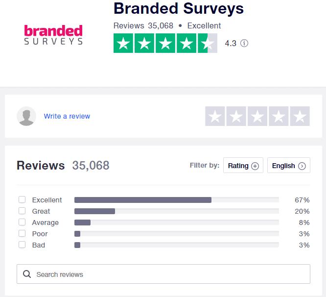 Branded Surveys Reviews - Trustpilot