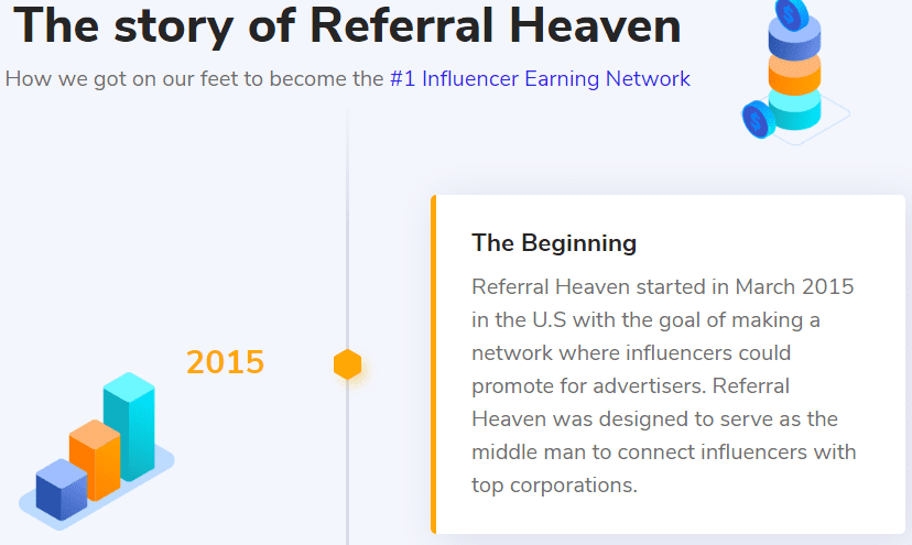 Referral heaven Review - When Referral Heaven was launched
