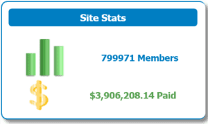 SuperPayMe Review 2021 - SuperPayMe site stats