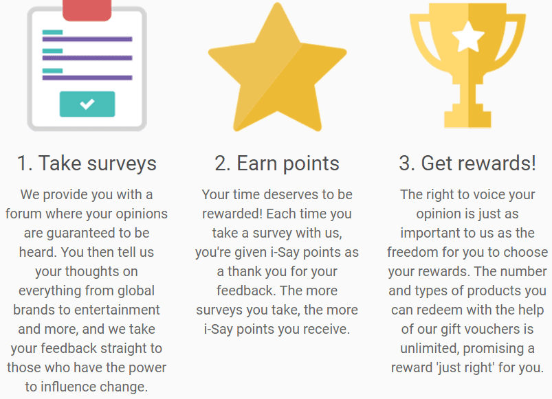 Is Ipsos I say a scam - 3 ways to earn