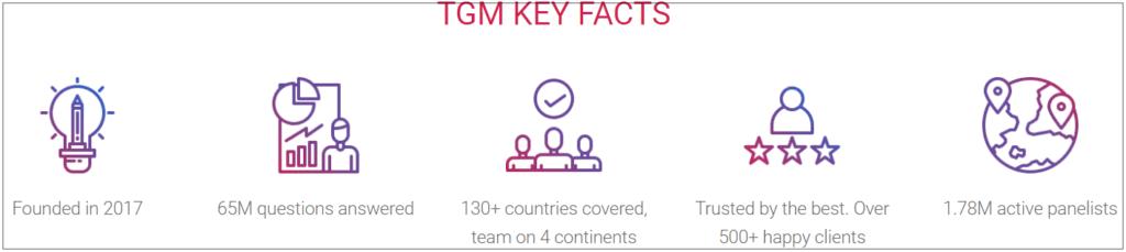 TGM Panel Review - TGM facts