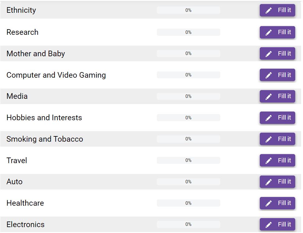TGM Panel Review - survey profile