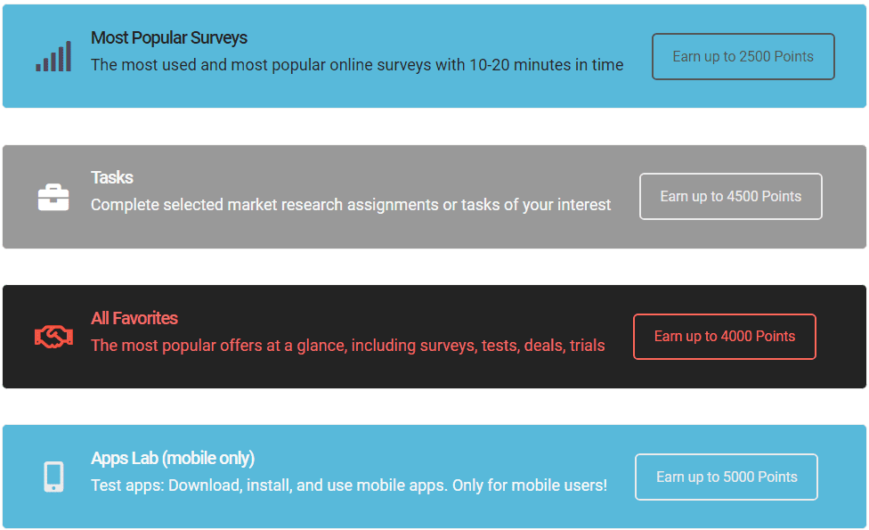 online panel net review - ONlinePanelNet Dashboard