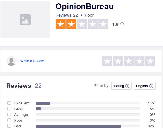 Opinion Bureau Review - TrustPilot summary