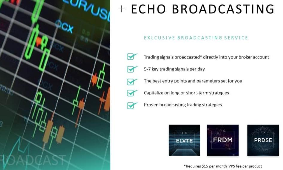 Digital Profit Review - ECHO Broadcasting