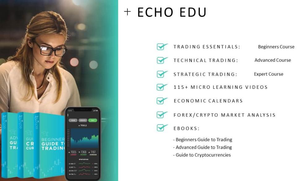 Digital Profit Review - ECHO Education